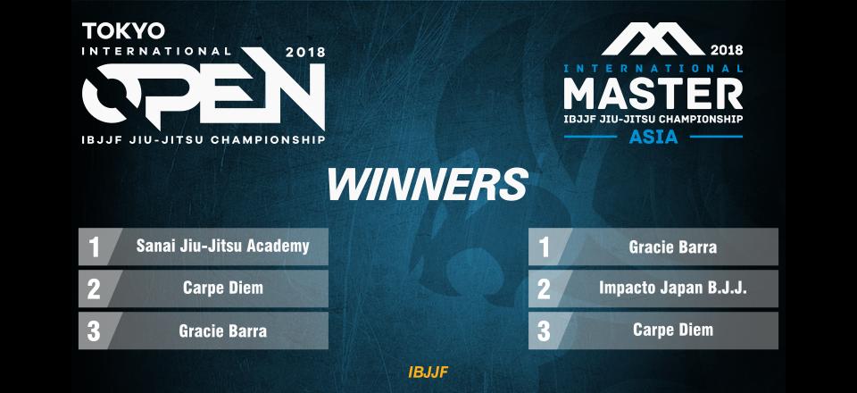 Winners-Slide-2018-Tokyo-IO-Masters-Asia-en-US