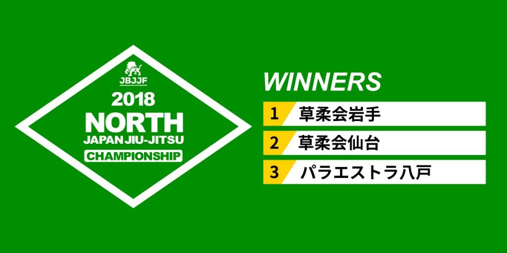 northch2018