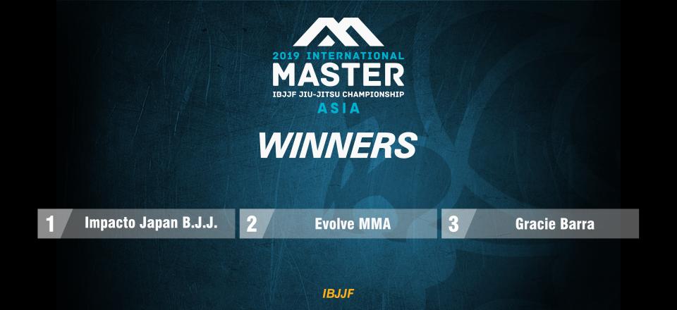 Winners-Slide-2019-Master-International-Asia-en-US